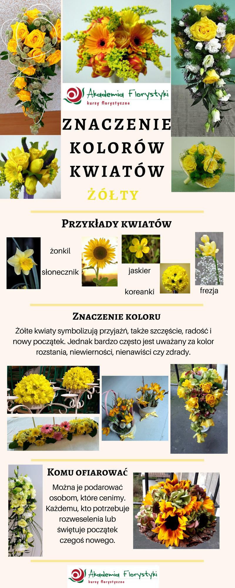 znaczenie kolorów kwiatów - kwiaty żółte