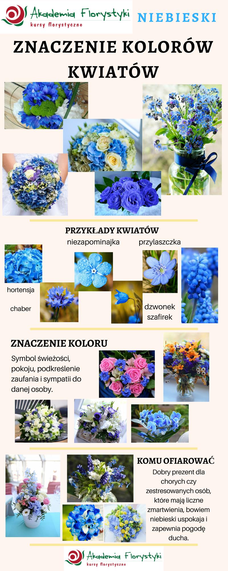 znaczenie kolorów kwiatów - kwiaty niebieskie