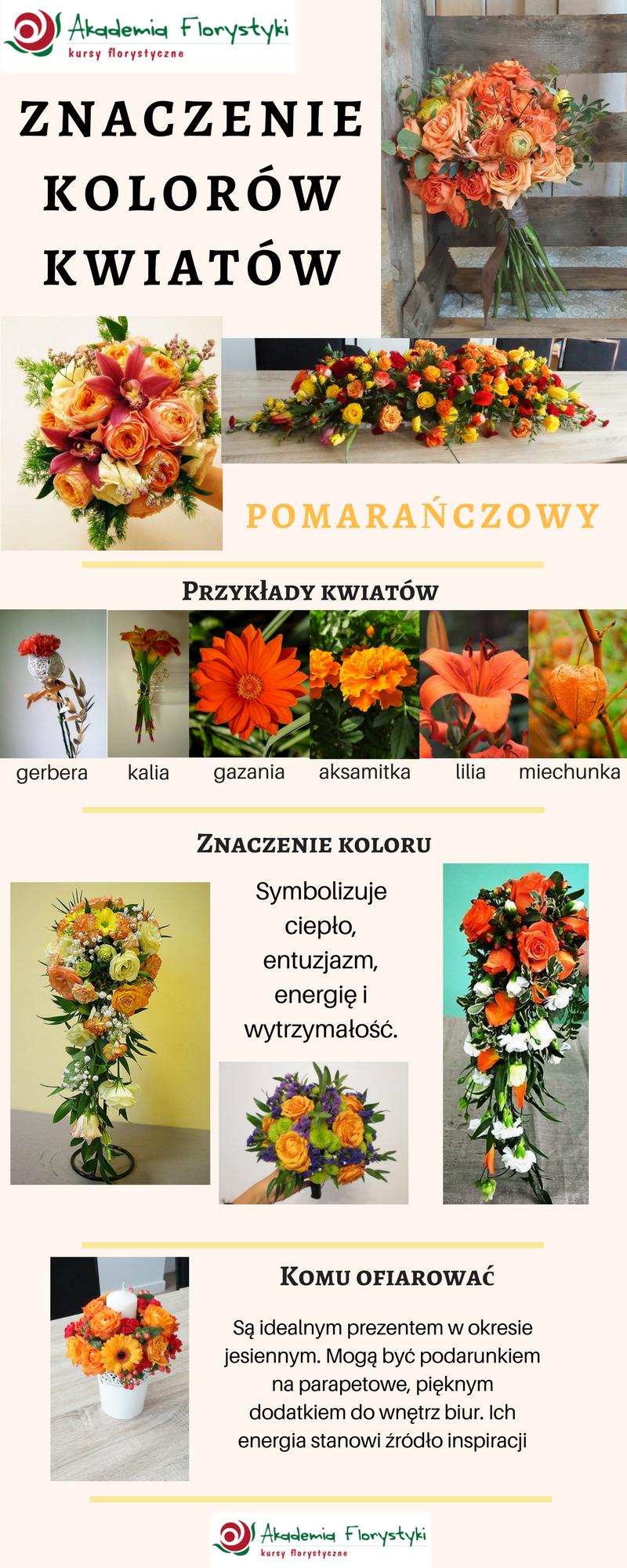 znaczenie kolorów kwiatów - kwiaty pomarańczowe