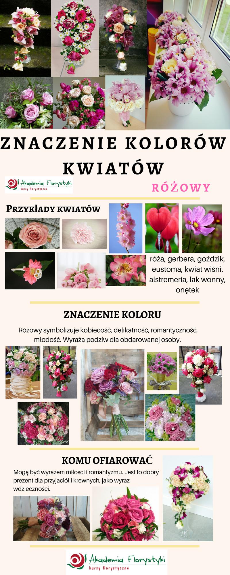 znaczenie kolorów kwiatów - kwiaty różowe